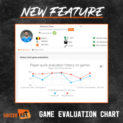 game evaluation chart